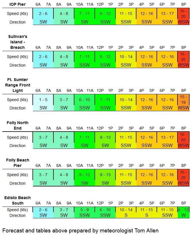 Forecast SC 5-27-14 (b)