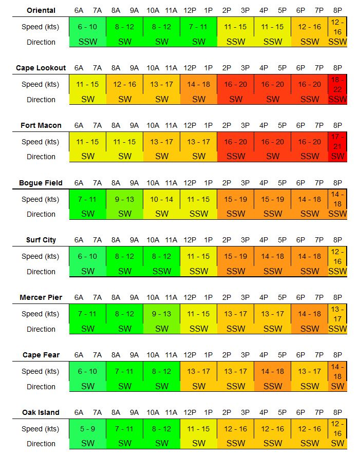 SENC forecast 5-27-14 (b)