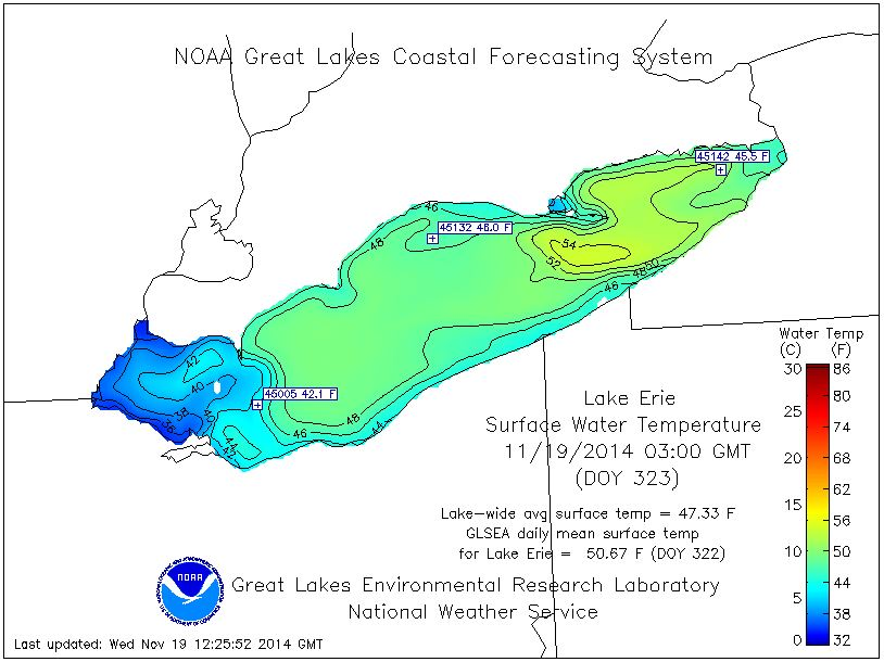 Lake Erie Surface Temperature
