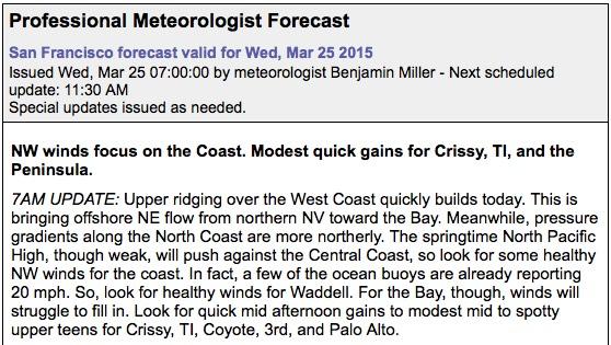 Bens forecast