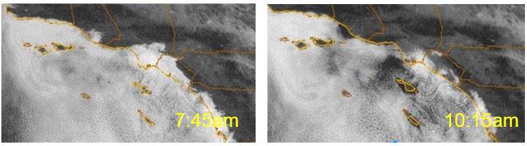 satellite comparison