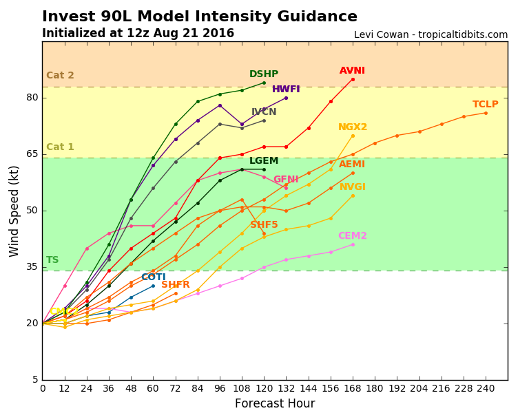 90L_intensity_latest