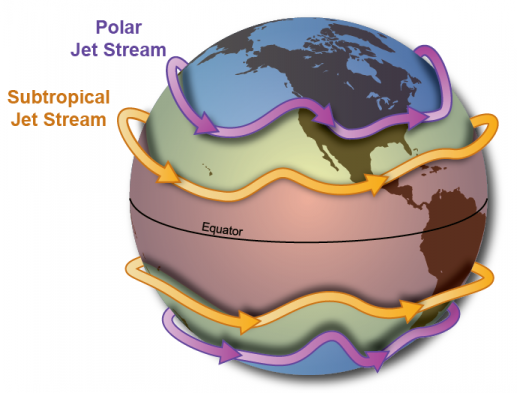 Graphic courtesy of NWS (https://www.weather.gov/jetstream/jet)